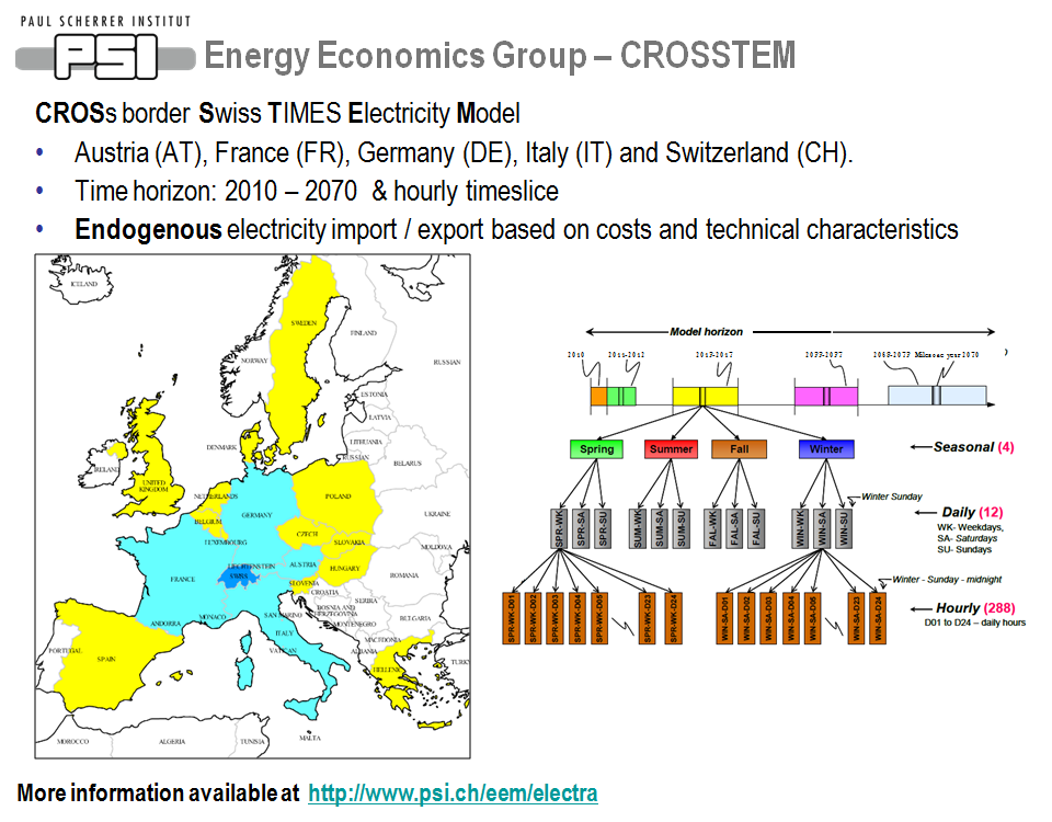 Energy Economics Group - CROSSTEM