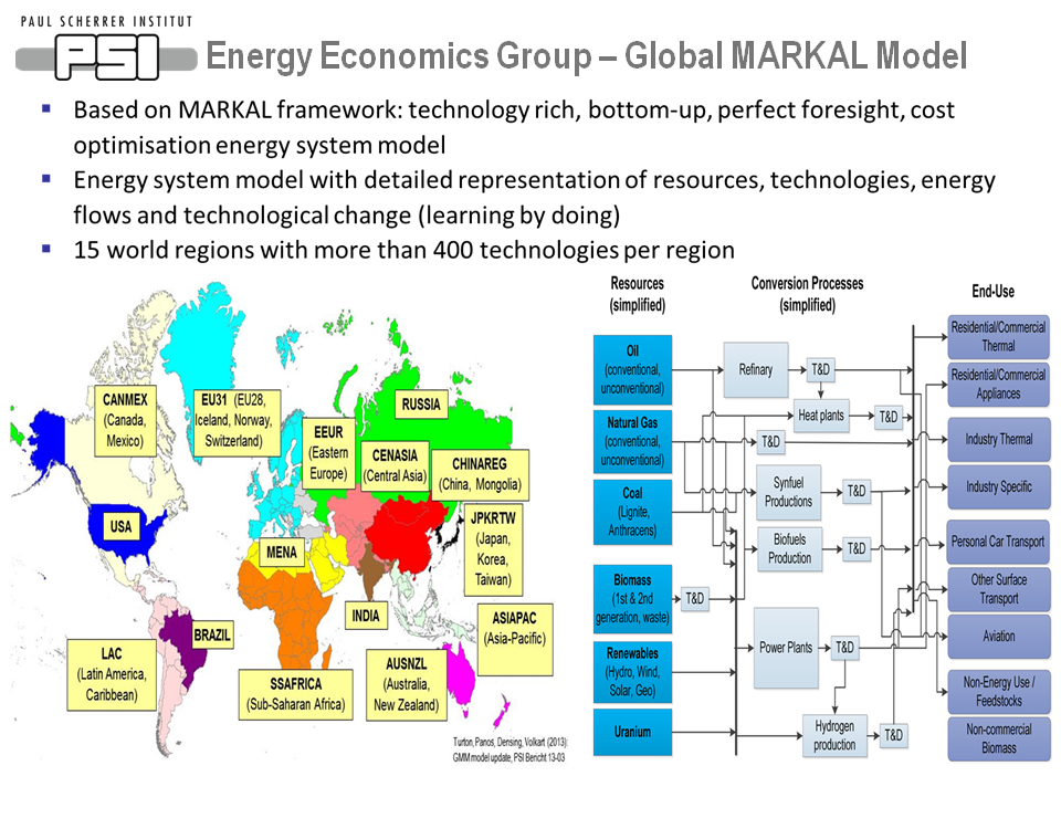 Energy Economics Group - Global MARKAL Model