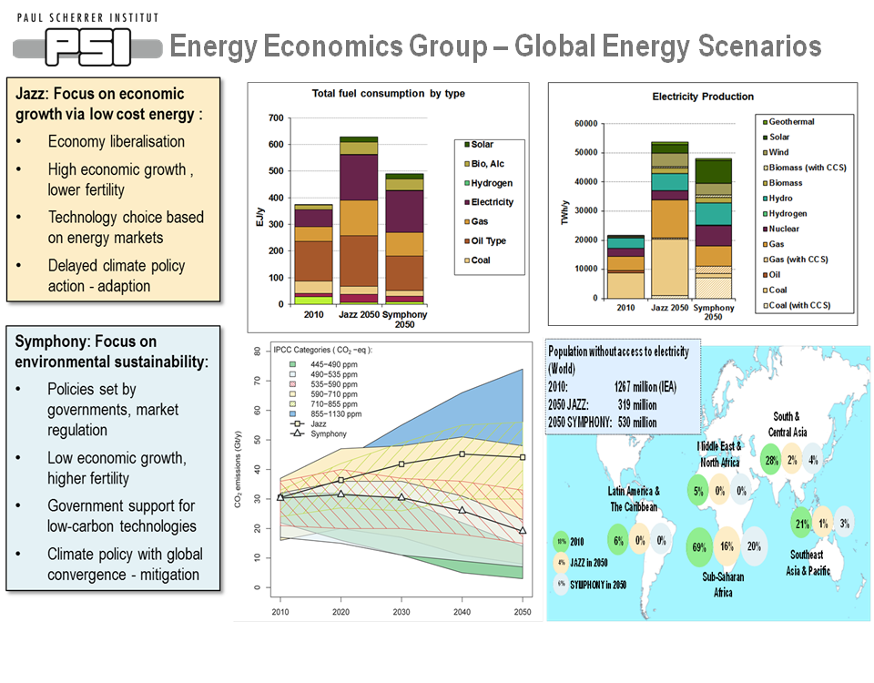 Energy Economics Group - Global Energy Scenarios